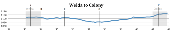 Elevation Map from Welda to Colony